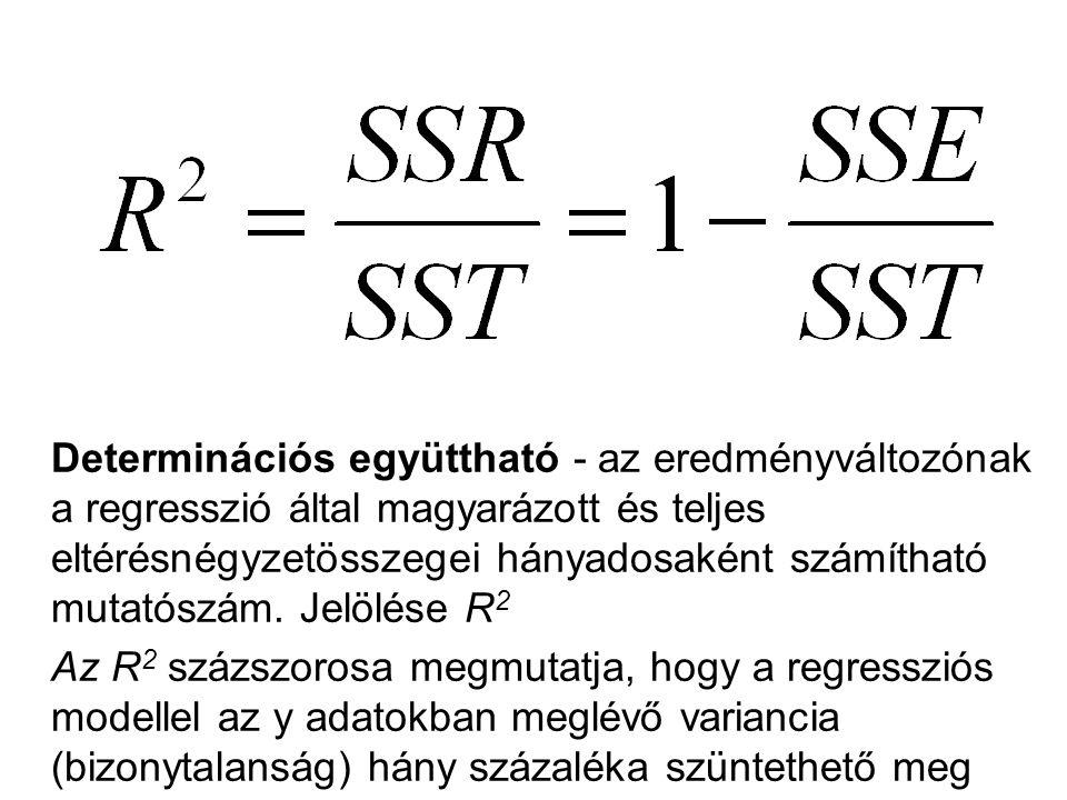 Determinációs együttható - az eredményváltozónak a regresszió által magyarázott és teljes eltérésnégyzetösszegei hányadosaként számítható mutatószám. Jelölése R2