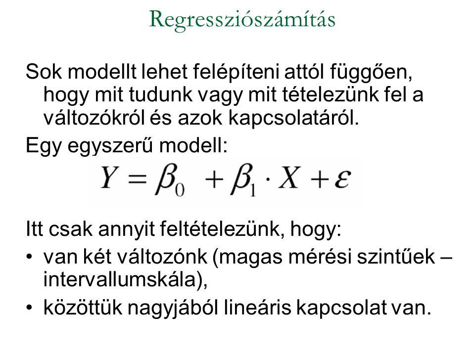 Regressziószámítás Sok modellt lehet felépíteni attól függően, hogy mit tudunk vagy mit tételezünk fel a változókról és azok kapcsolatáról.