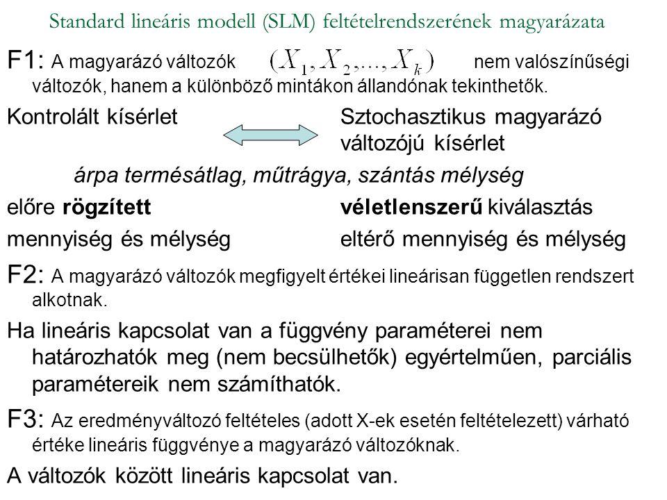 Standard lineáris modell (SLM) feltételrendszerének magyarázata