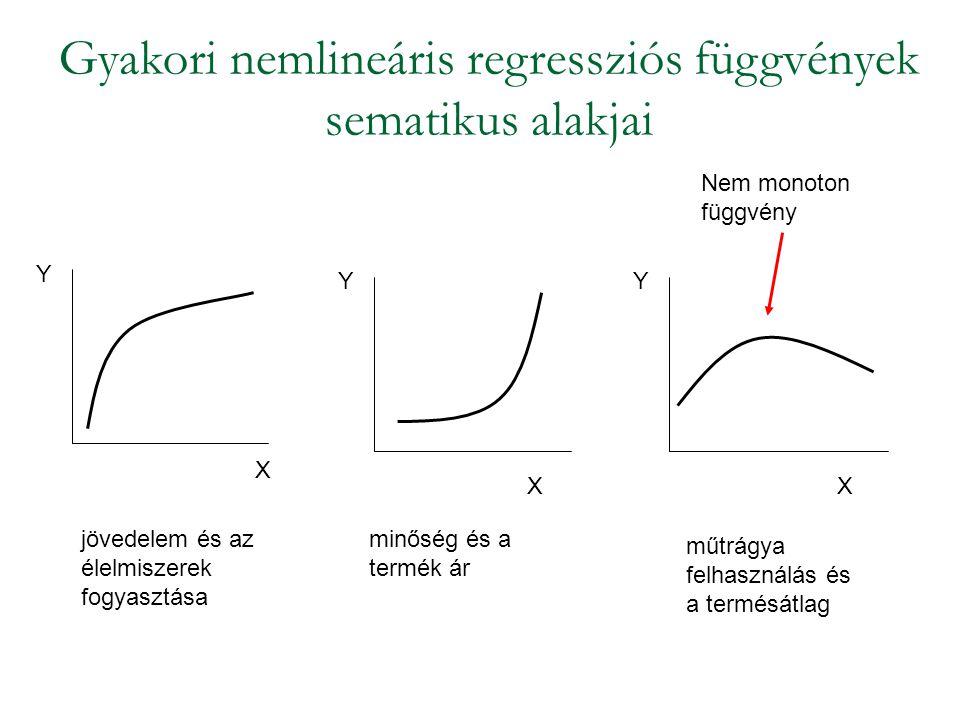 Gyakori nemlineáris regressziós függvények sematikus alakjai