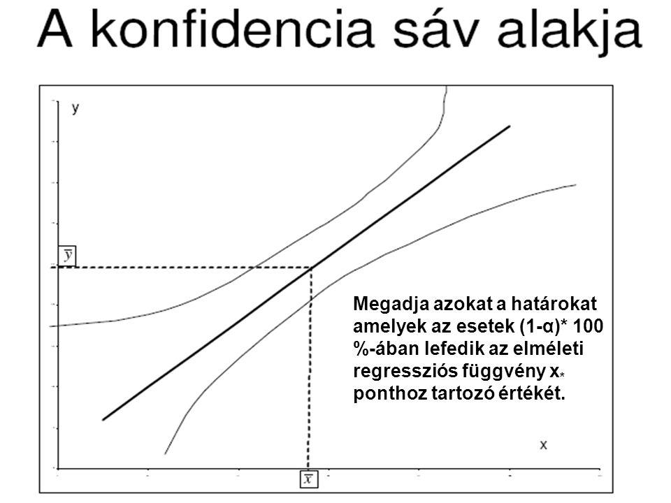 Megadja azokat a határokat amelyek az esetek (1-α)
