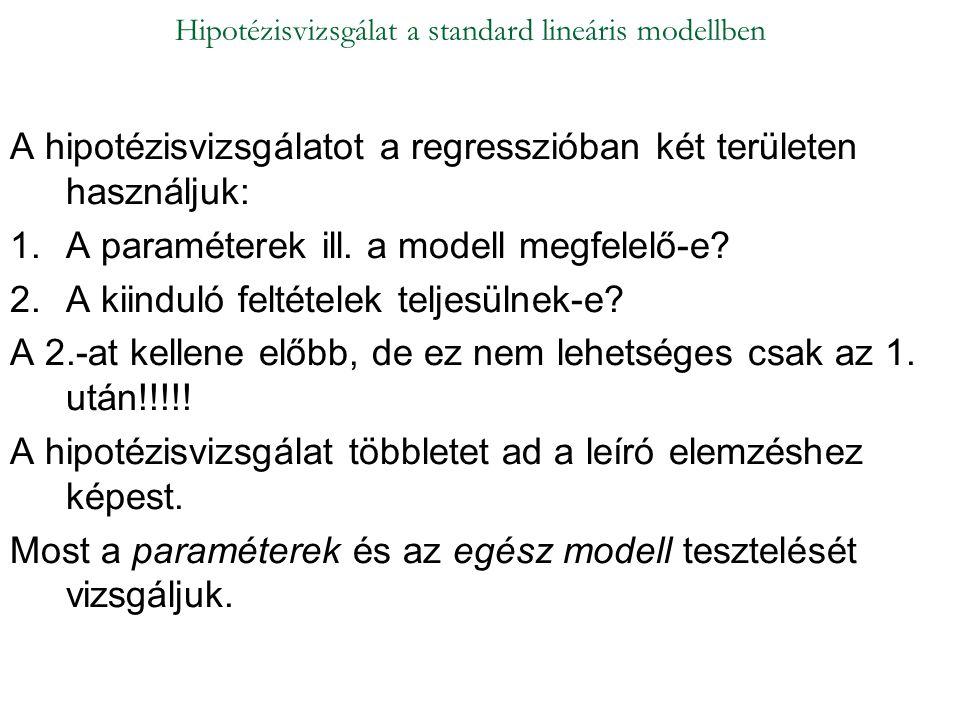 Hipotézisvizsgálat a standard lineáris modellben