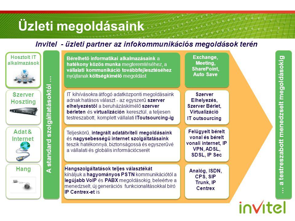 Invitel - üzleti partner az infokommunikációs megoldások terén