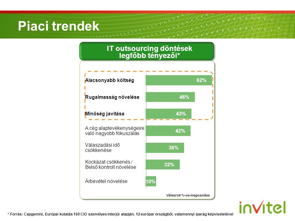 IT outsourcing döntések legfőbb tényezői*