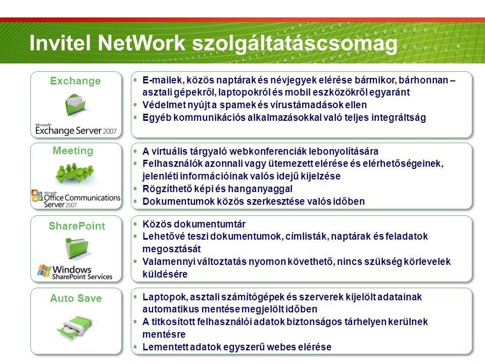 Invitel NetWork szolgáltatáscsomag