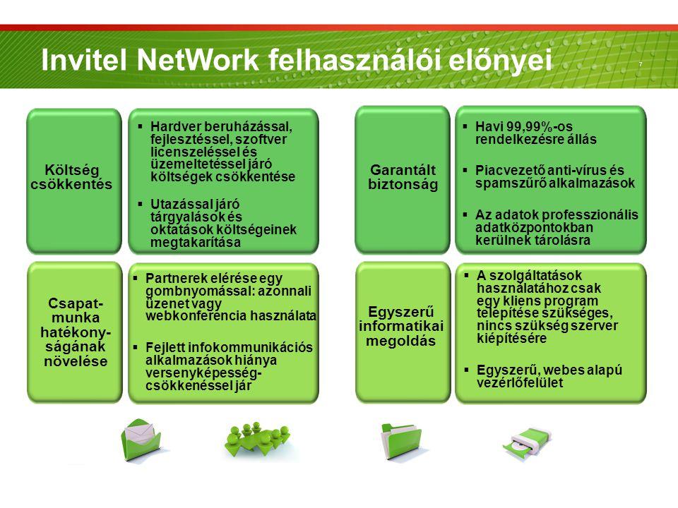 Invitel NetWork felhasználói előnyei