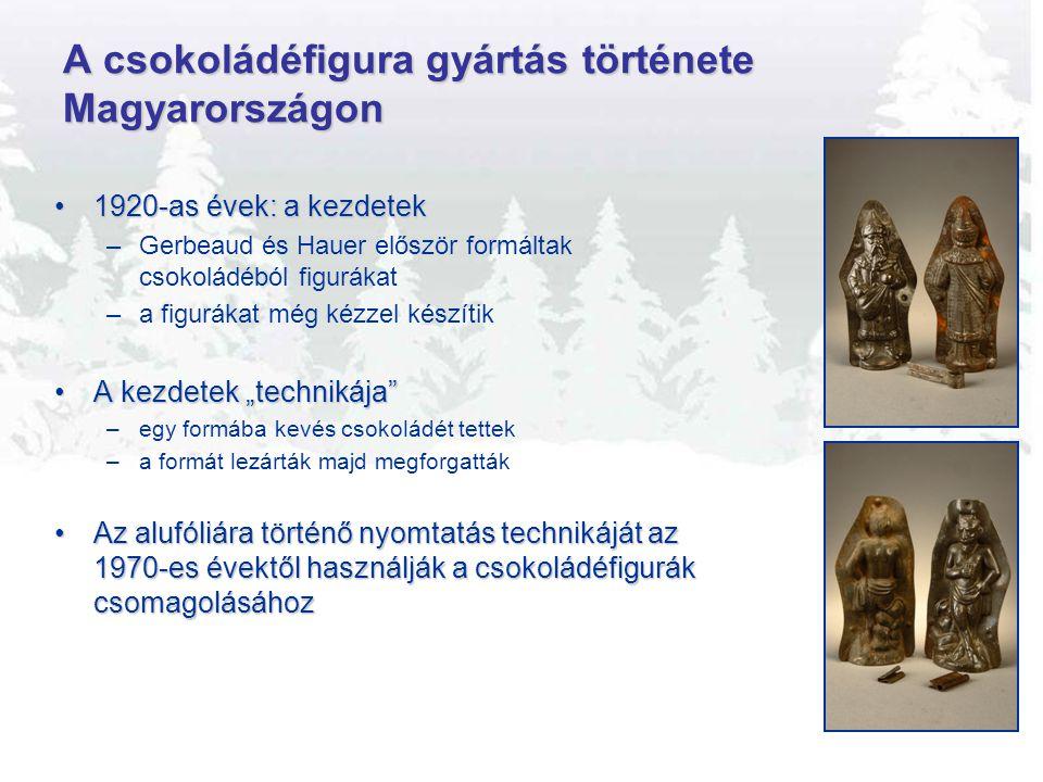 A csokoládéfigura gyártás története Magyarországon