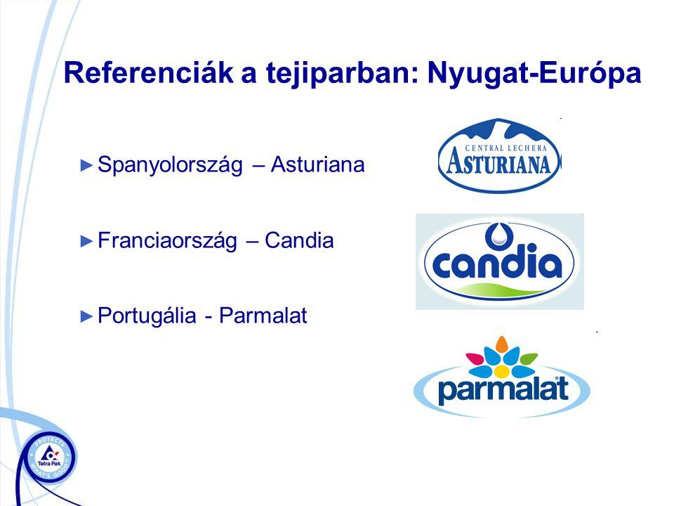 Referenciák a tejiparban: Nyugat-Európa