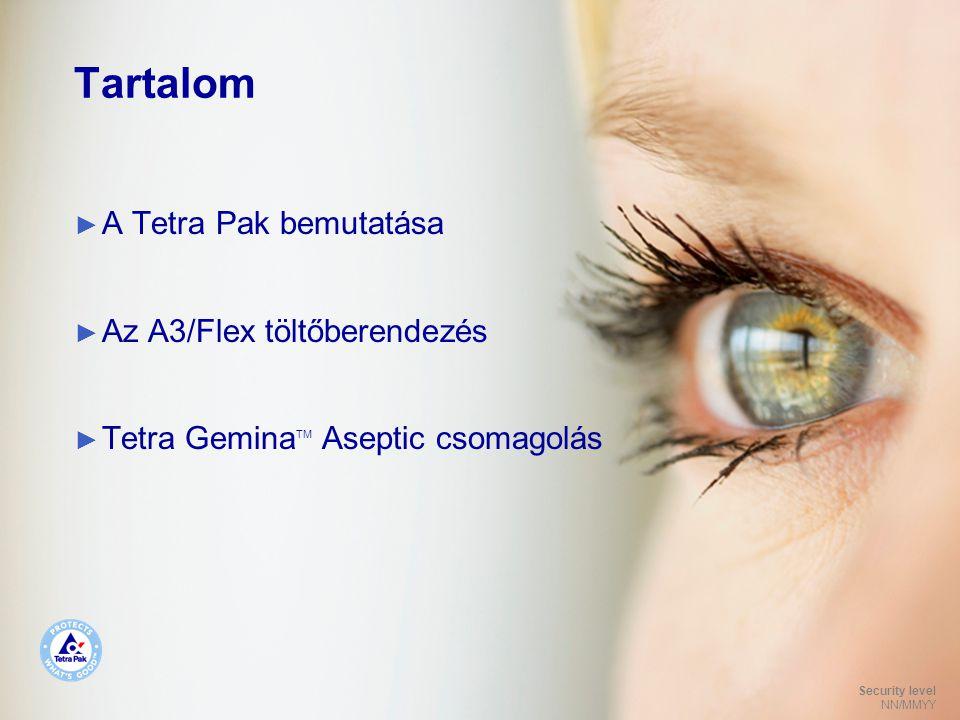 Tartalom A Tetra Pak bemutatása Az A3/Flex töltőberendezés