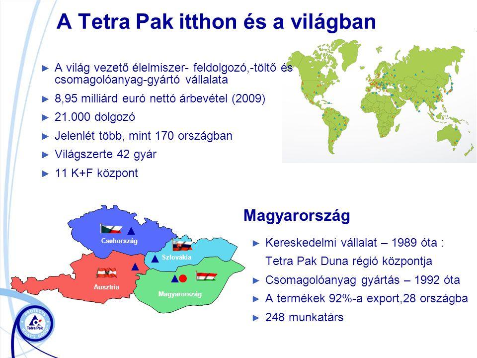 A Tetra Pak itthon és a világban