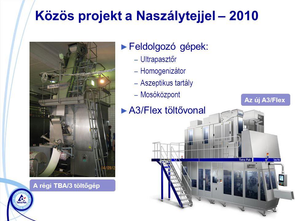 Közös projekt a Naszálytejjel – 2010