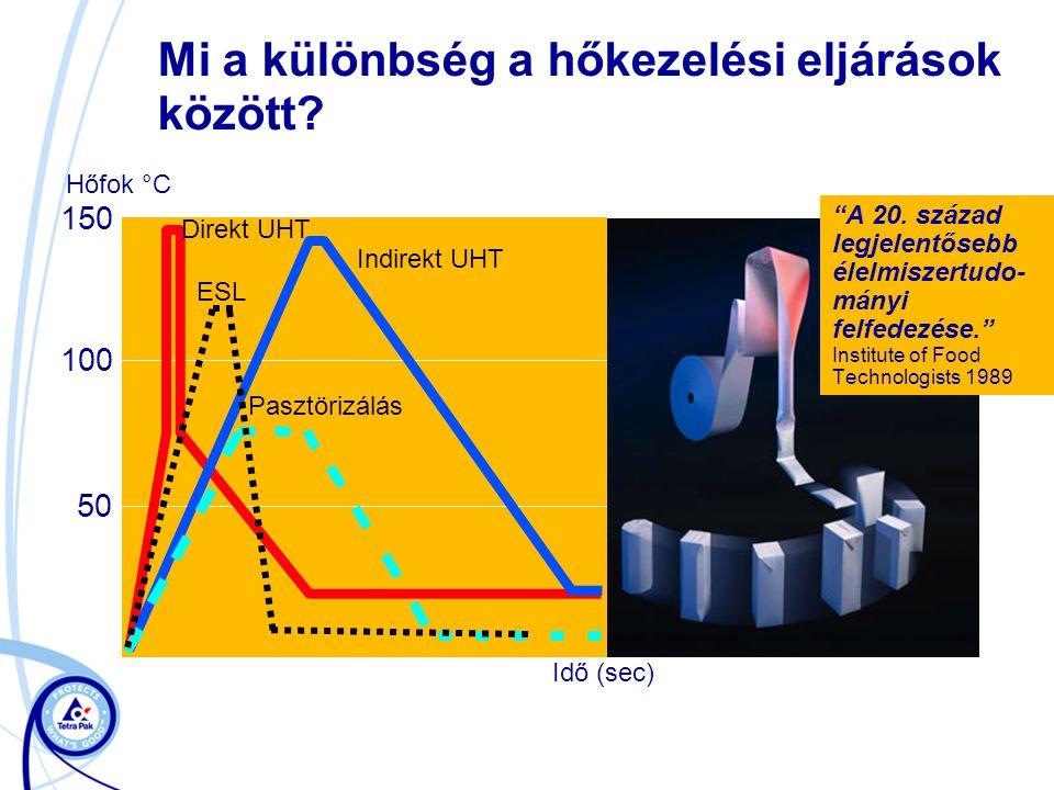 Mi a különbség a hőkezelési eljárások között