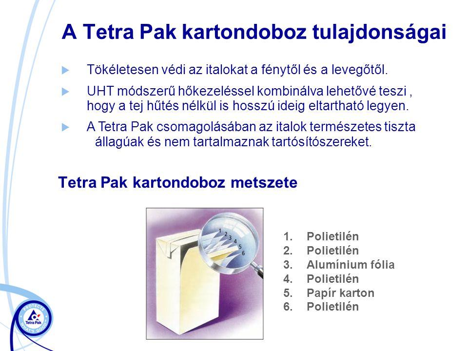 A Tetra Pak kartondoboz tulajdonságai