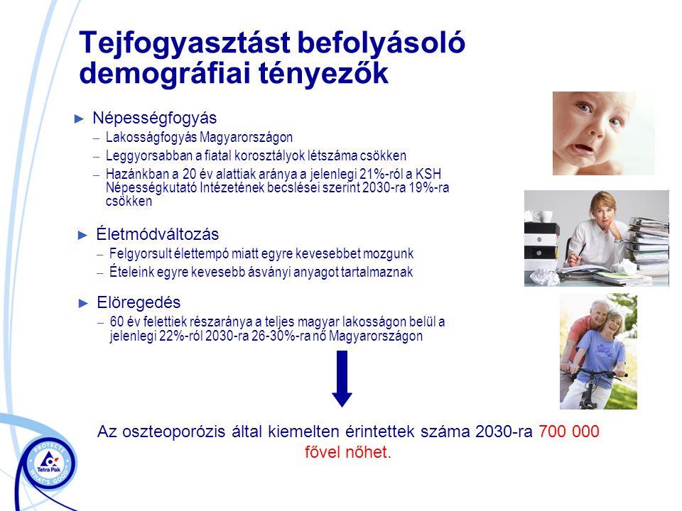 Tejfogyasztást befolyásoló demográfiai tényezők