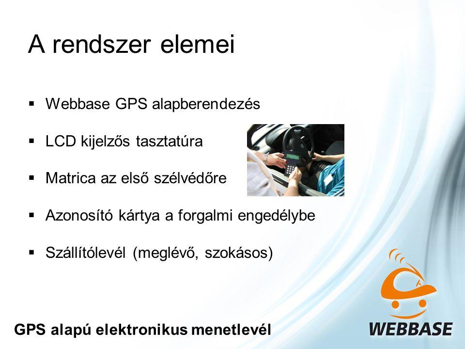 A rendszer elemei Webbase GPS alapberendezés LCD kijelzős tasztatúra