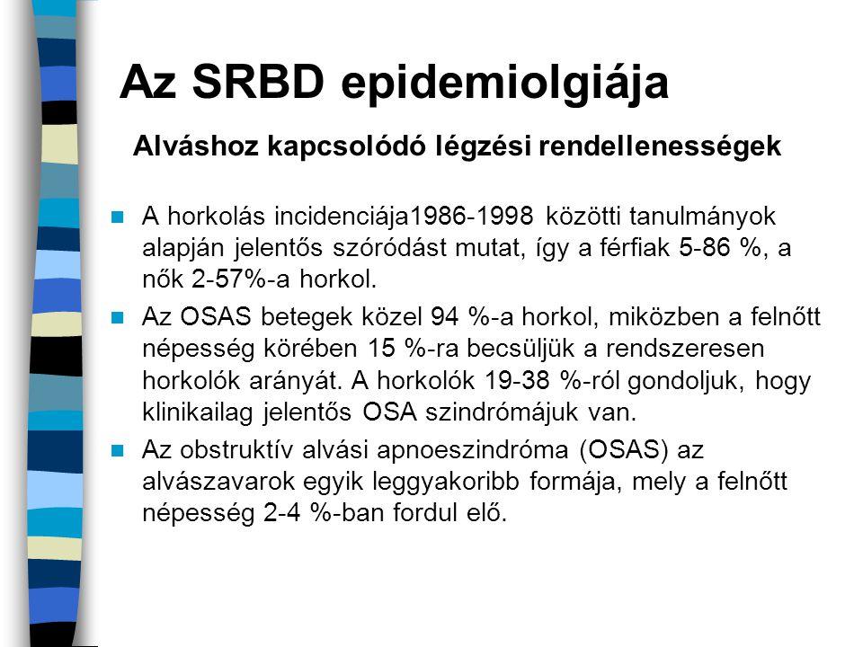 Az SRBD epidemiolgiája Alváshoz kapcsolódó légzési rendellenességek