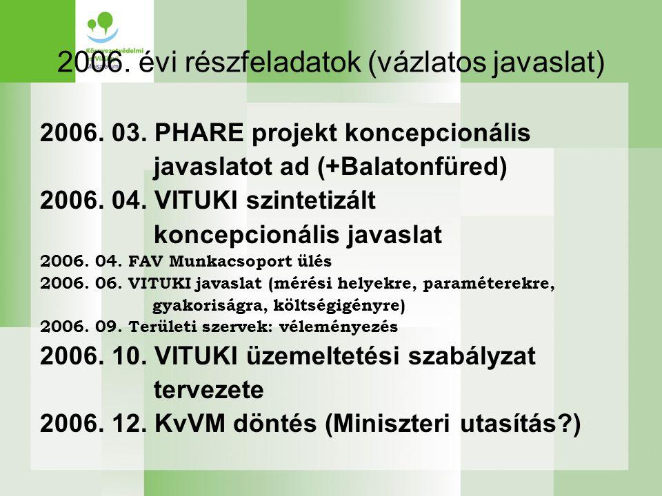 2006. évi részfeladatok (vázlatos javaslat)