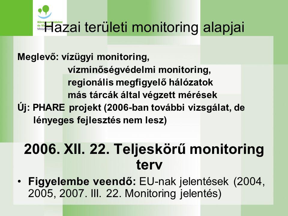 Hazai területi monitoring alapjai