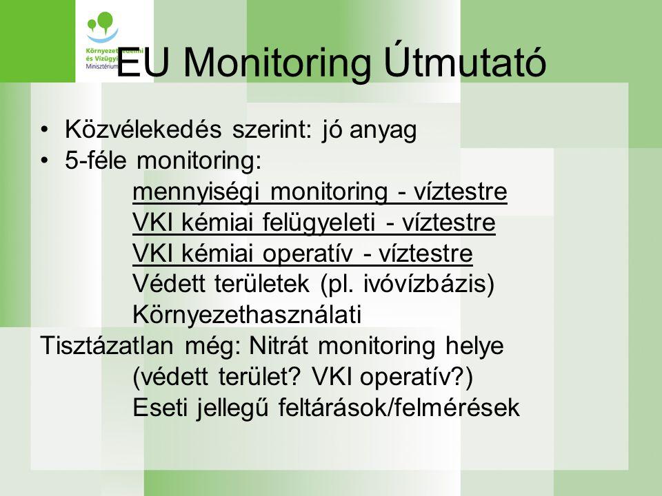 EU Monitoring Útmutató