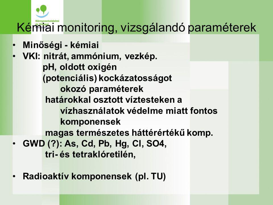 Kémiai monitoring, vizsgálandó paraméterek