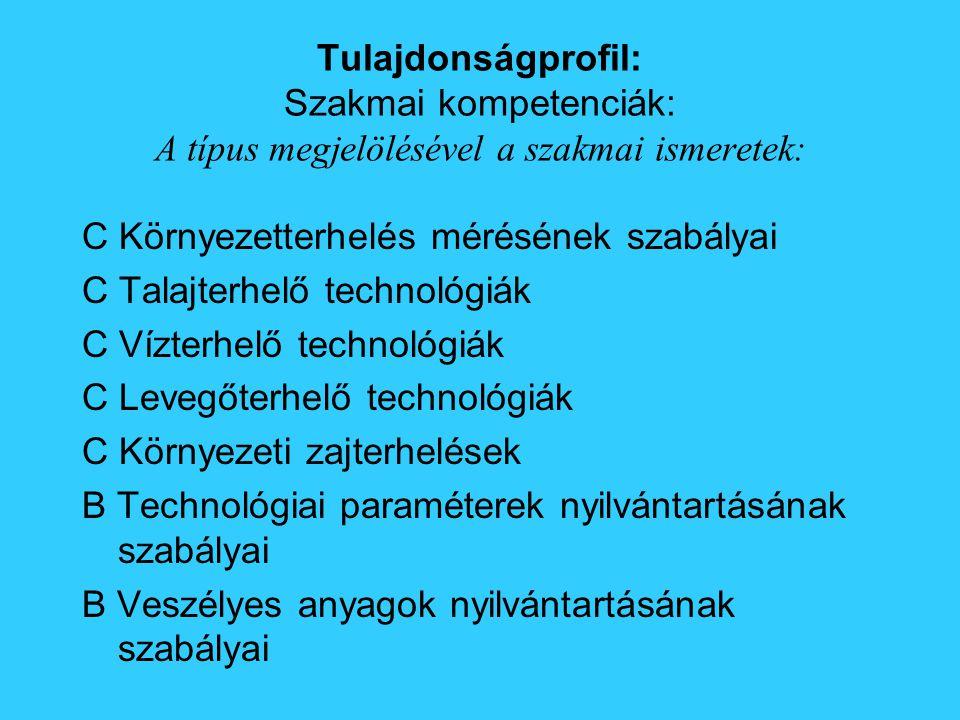 Tulajdonságprofil: Szakmai kompetenciák: A típus megjelölésével a szakmai ismeretek: