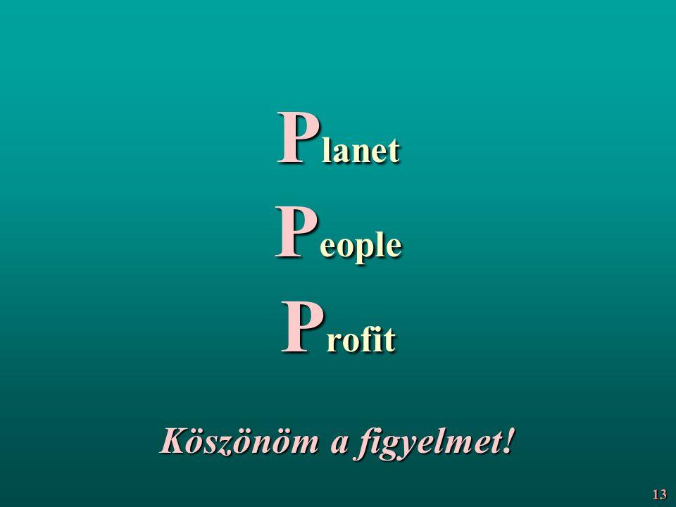 Planet People Profit Köszönöm a figyelmet! 13