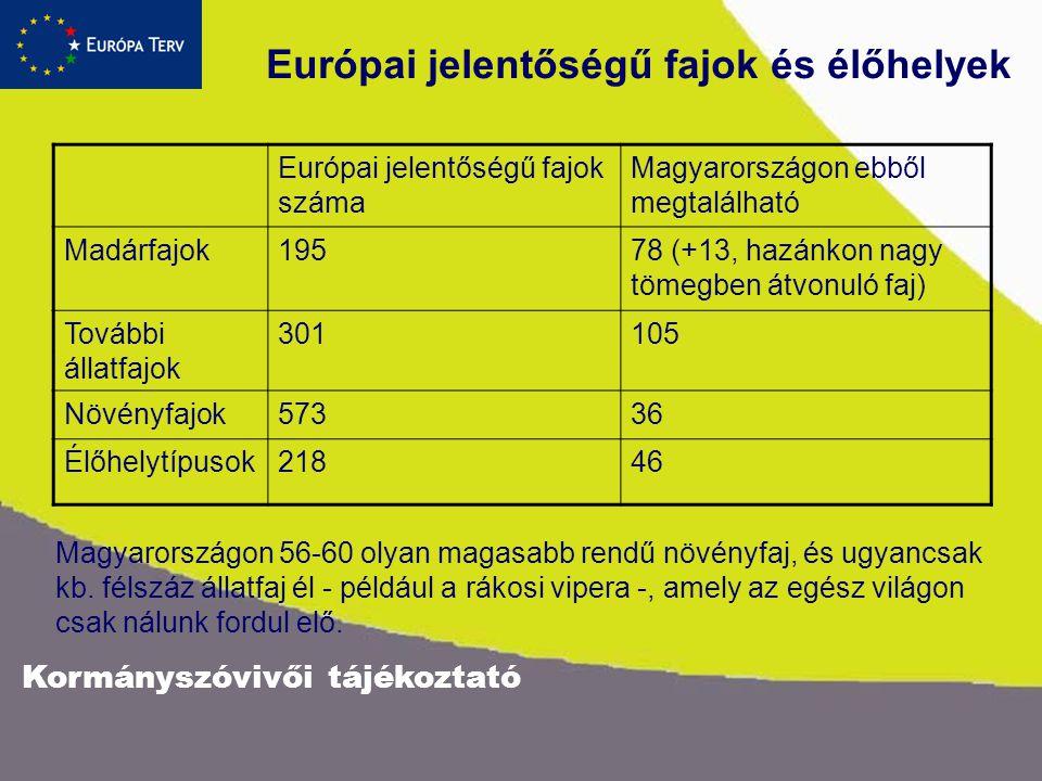 Európai jelentőségű fajok és élőhelyek