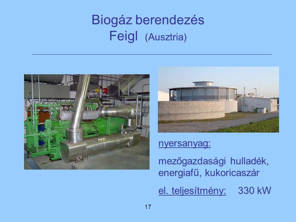 Biogáz berendezés Feigl (Ausztria)