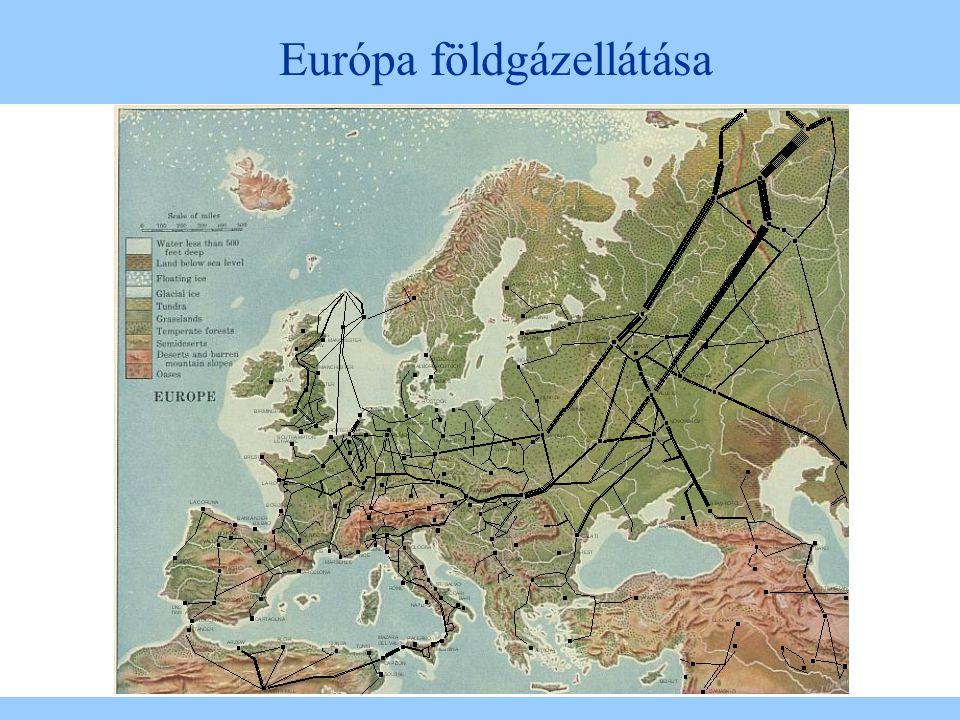 Európa földgázellátása