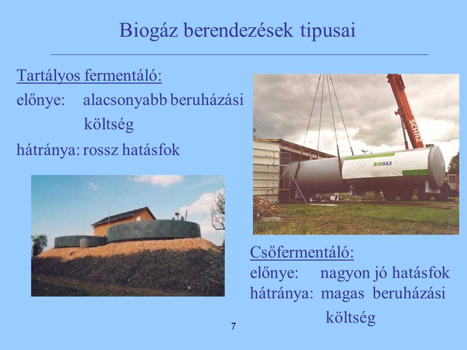 Biogáz berendezések tipusai