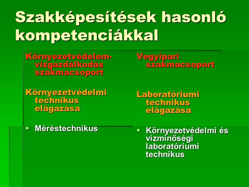 Szakképesítések hasonló kompetenciákkal