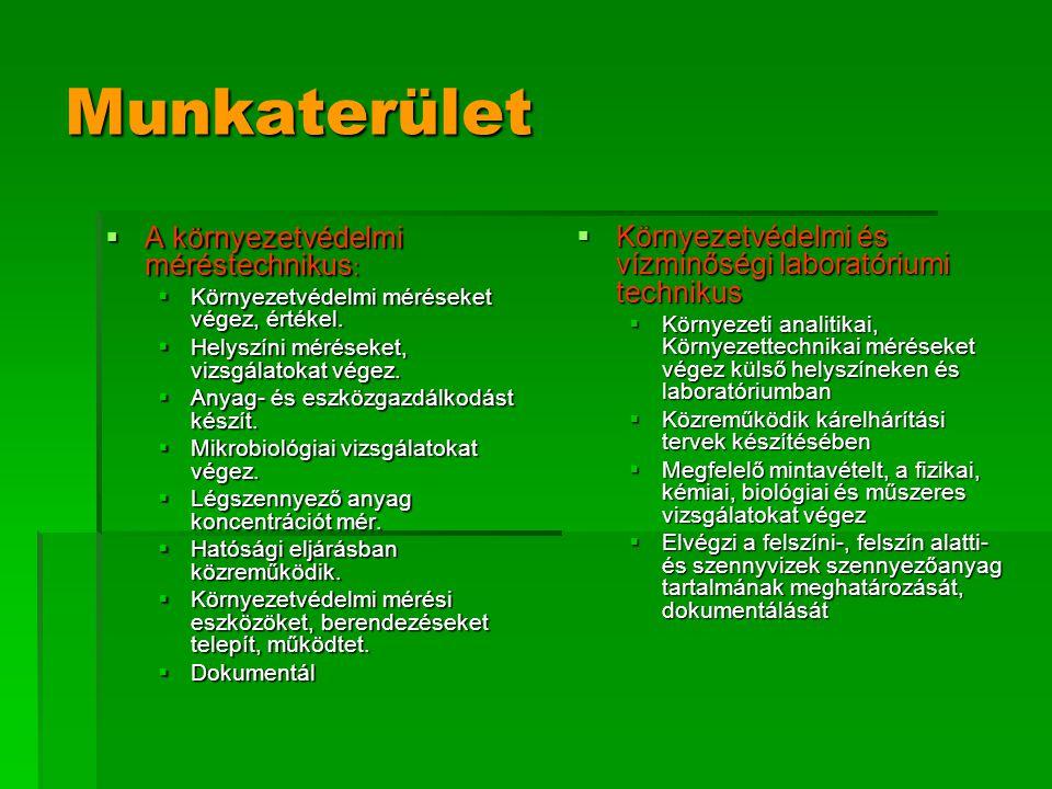 Munkaterület A környezetvédelmi méréstechnikus:
