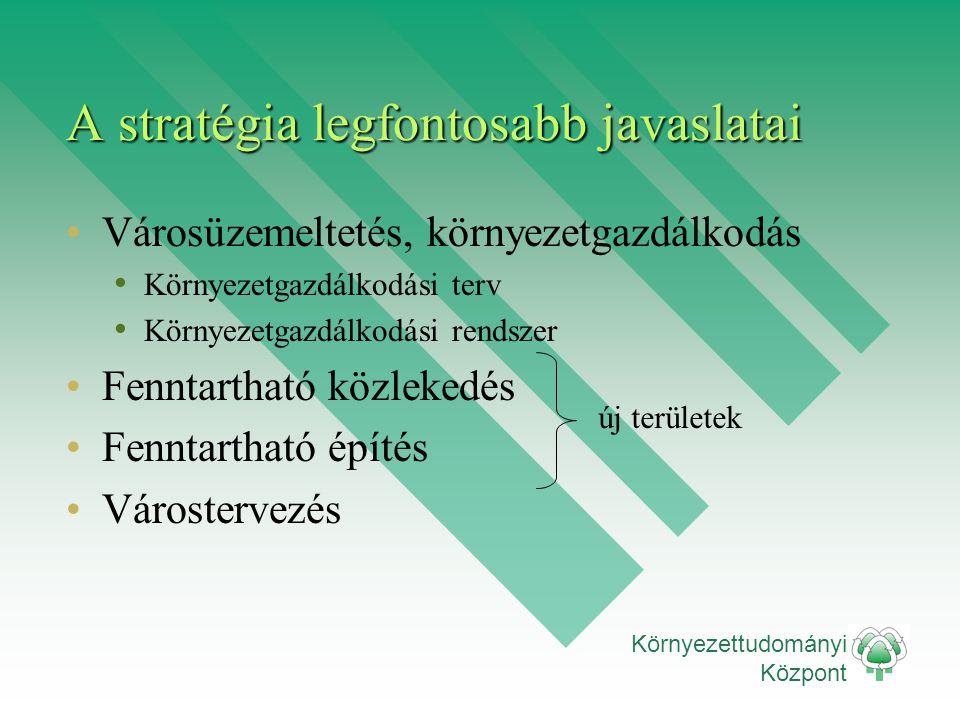 A stratégia legfontosabb javaslatai