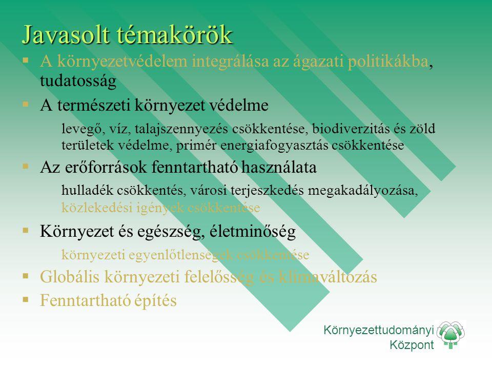 Javasolt témakörök A környezetvédelem integrálása az ágazati politikákba, tudatosság. A természeti környezet védelme.