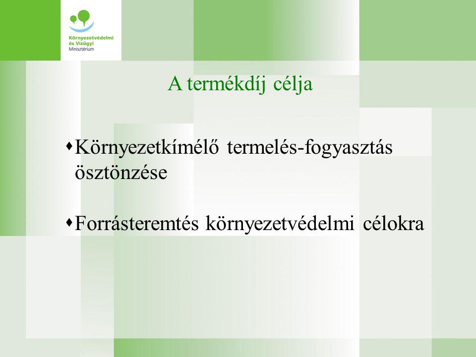 A termékdíj célja Környezetkímélő termelés-fogyasztás ösztönzése.