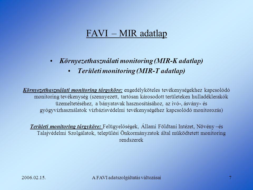 FAVI – MIR adatlap Környezethasználati monitoring (MIR-K adatlap)