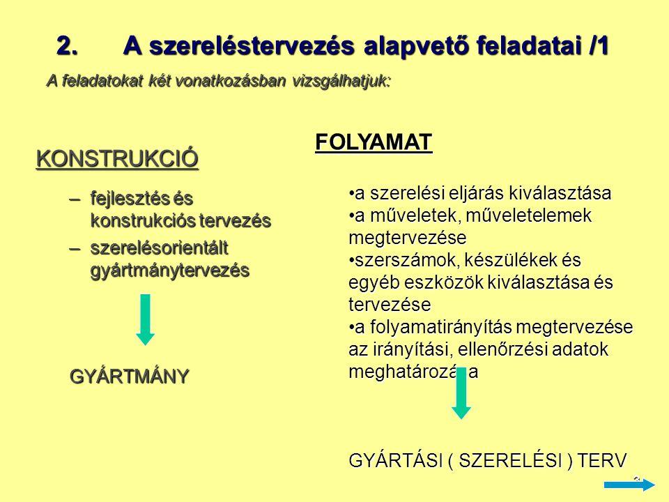 2. A szereléstervezés alapvető feladatai /1