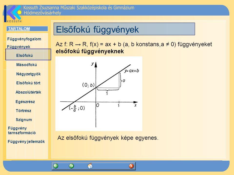 Elsőfokú függvények Az f: R → R, f(x) = ax + b (a, b konstans,a ≠ 0) függvényeket elsőfokú függvényeknek.