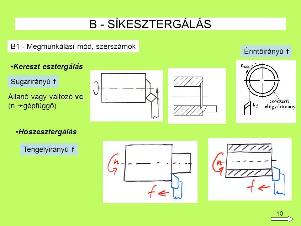 B - SÍKESZTERGÁLÁS B1 - Megmunkálási mód, szerszámok Érintőirányú f