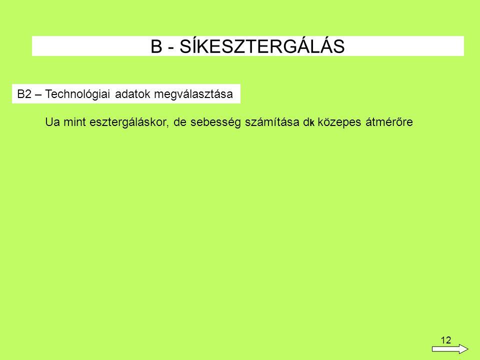 B - SÍKESZTERGÁLÁS B2 – Technológiai adatok megválasztása