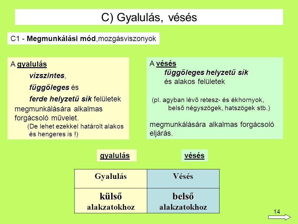 C) Gyalulás, vésés külső alakzatokhoz belső alakzatokhoz Gyalulás
