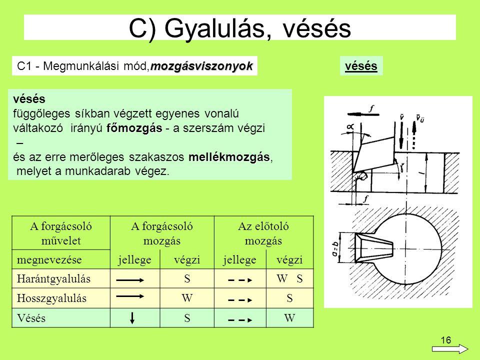C) Gyalulás, vésés C1 - Megmunkálási mód,mozgásviszonyok vésés vésés