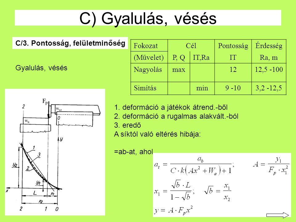 C) Gyalulás, vésés C/3. Pontosság, felületminőség Fokozat Cél