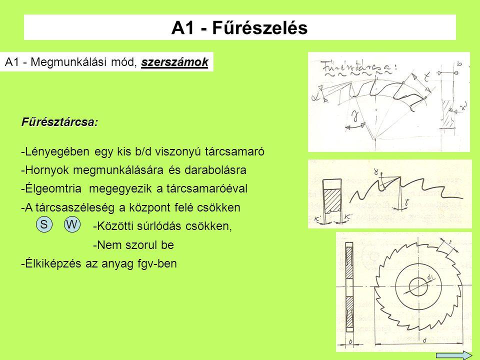 A1 - Fűrészelés A1 - Megmunkálási mód, szerszámok Fűrésztárcsa:
