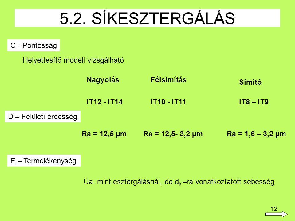 5.2. SÍKESZTERGÁLÁS C - Pontosság Helyettesítő modell vizsgálható