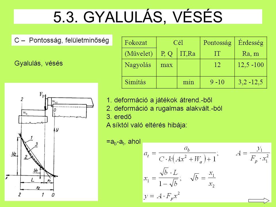 5.3. GYALULÁS, VÉSÉS C – Pontosság, felületminőség Fokozat Cél