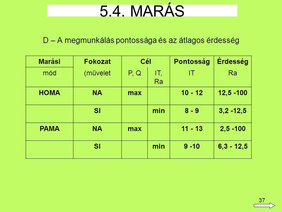 D – A megmunkálás pontossága és az átlagos érdesség