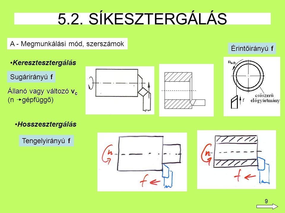 5.2. SÍKESZTERGÁLÁS A - Megmunkálási mód, szerszámok Érintőirányú f