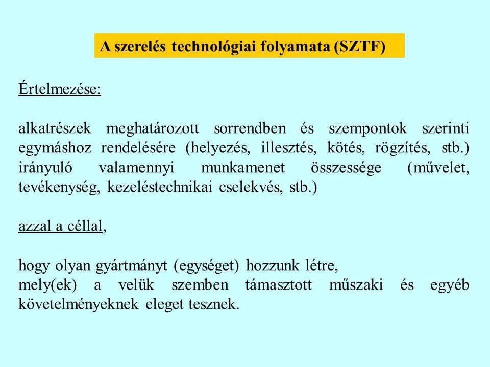 A szerelés technológiai folyamata (SZTF)