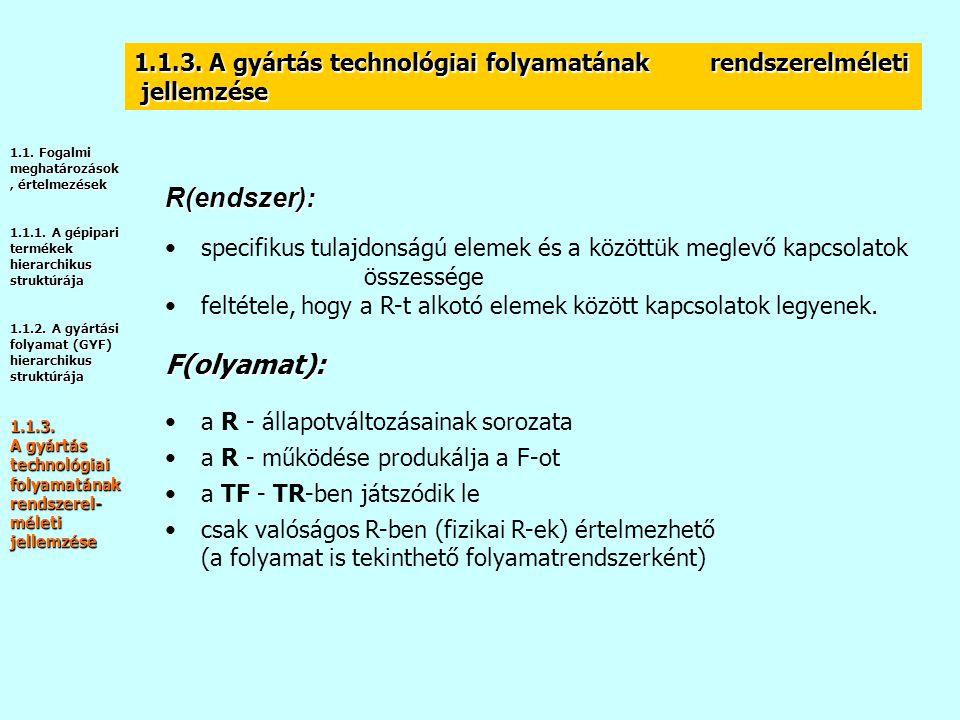 R(endszer): F(olyamat):